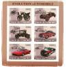 Bloc feuillet Automobile - Evolution automobile 2008